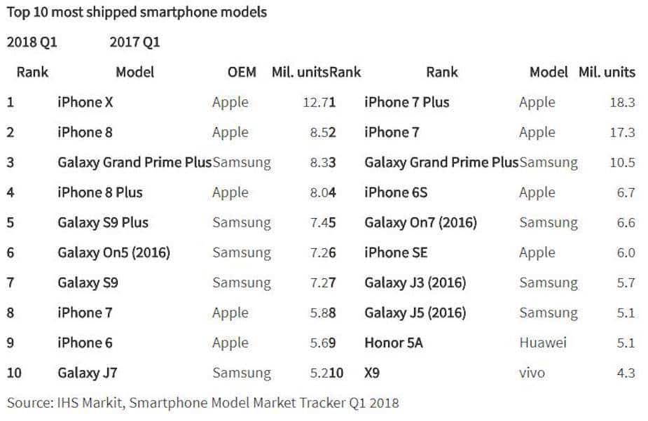 iphone x sprzedaz